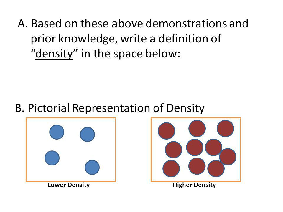 A. Based on these above demonstrations and prior knowledge, write a definition of density in the space below: B. Pictorial Representation of Density