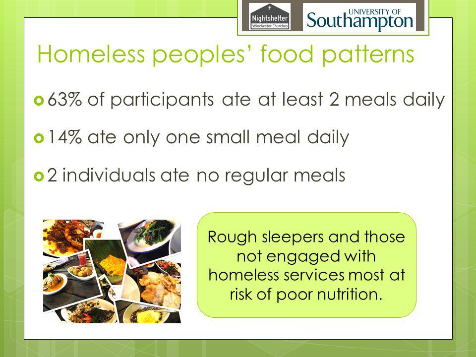 Homeless peoples' food patterns