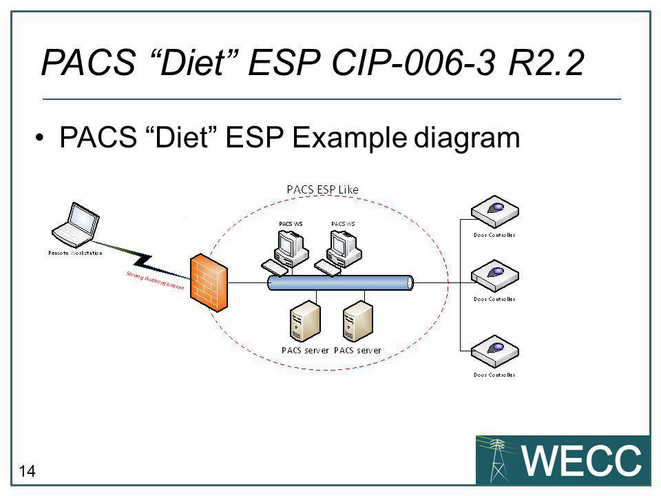 PACS Diet ESP CIP-006-3 R2.2 PACS Diet ESP Example diagram