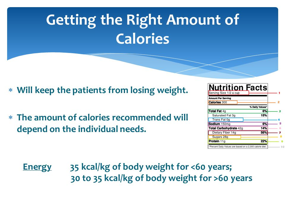 Getting the Right Amount of Calories