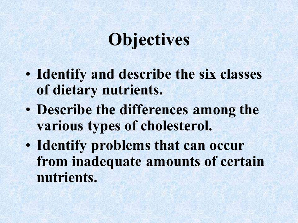Objectives Identify and describe the six classes of dietary nutrients.