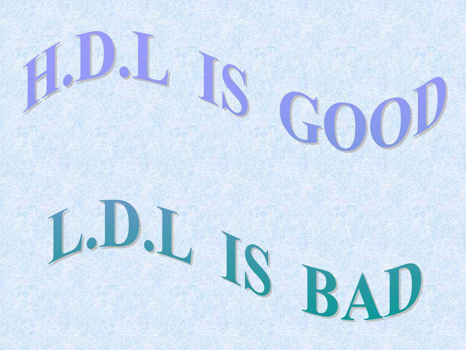 H.D.L IS GOOD L.D.L IS BAD