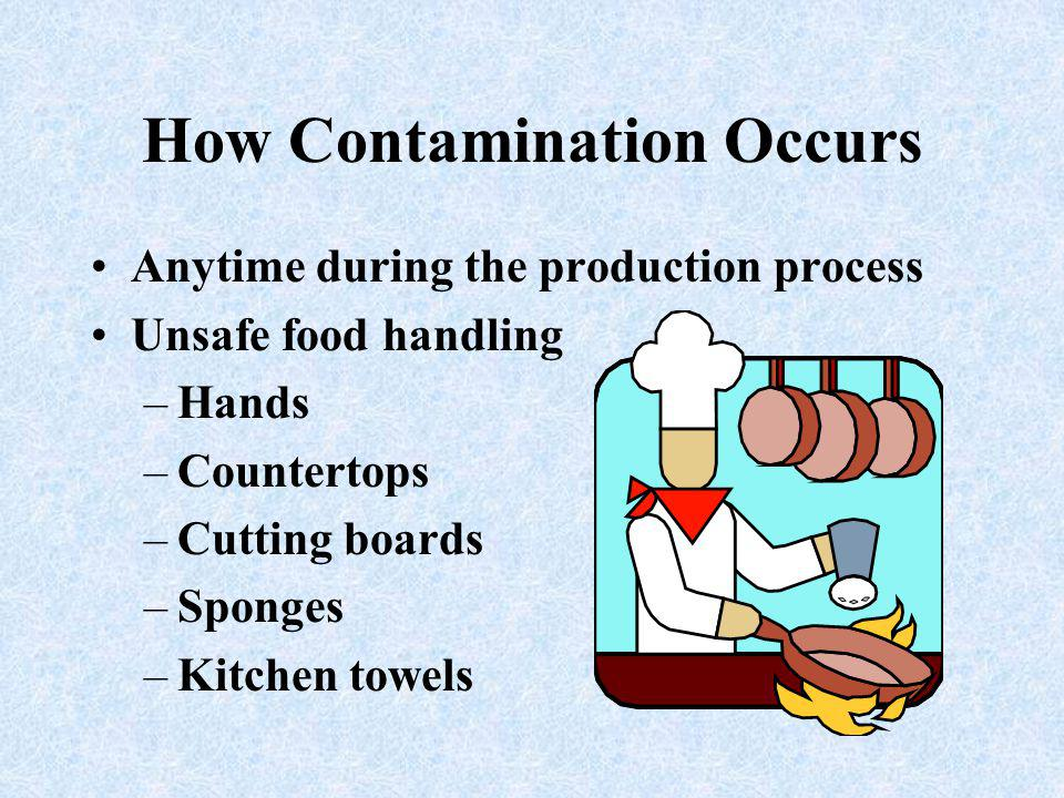 How Contamination Occurs