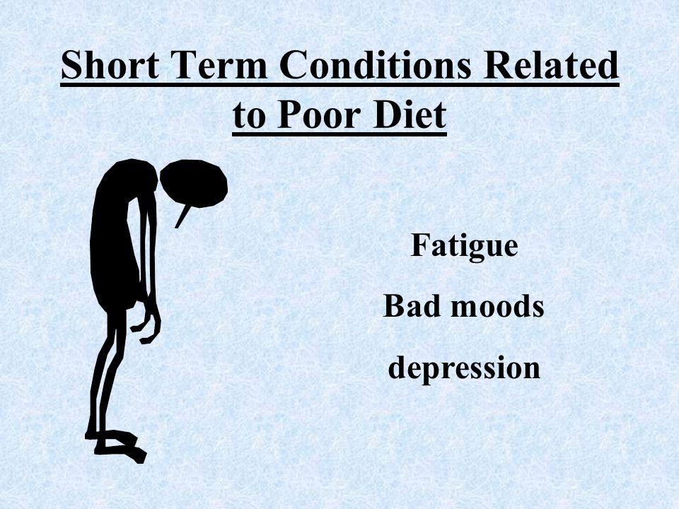 Short Term Conditions Related to Poor Diet