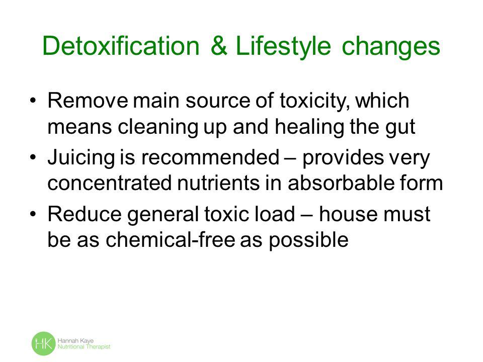 Detoxification & Lifestyle changes