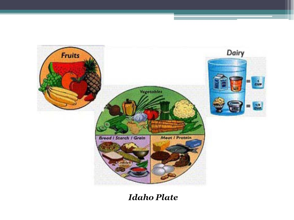 The Idaho Plate Method works by visualizing how much space each of the major food groups should occupy on one's plate. At breakfast, one fourth of the plate should have a protein or meat, half of the plate should have a starch, and one-fourth of the plate would be empty. The meal should be completed with a milk, yogurt, or fruit. At lunch and dinner, the plate should show a similar pattern: one fourth of the plate should have a starch, one-fourth should have a protein or a meat source, and half should be filled with low-calorie vegetables (not starchy vegetables, such as potatoes, corn, or peas). On the side of the plate there should be either 1 cup of milk or yogurt or a half-cup of pudding or ice cream, as well as one small piece of fruit. Using low calorie seasoning to flavor food, the Plate Method provides approximately 1,200–1,500 calories. This approach is not only easy to use, but also works well when eating outside