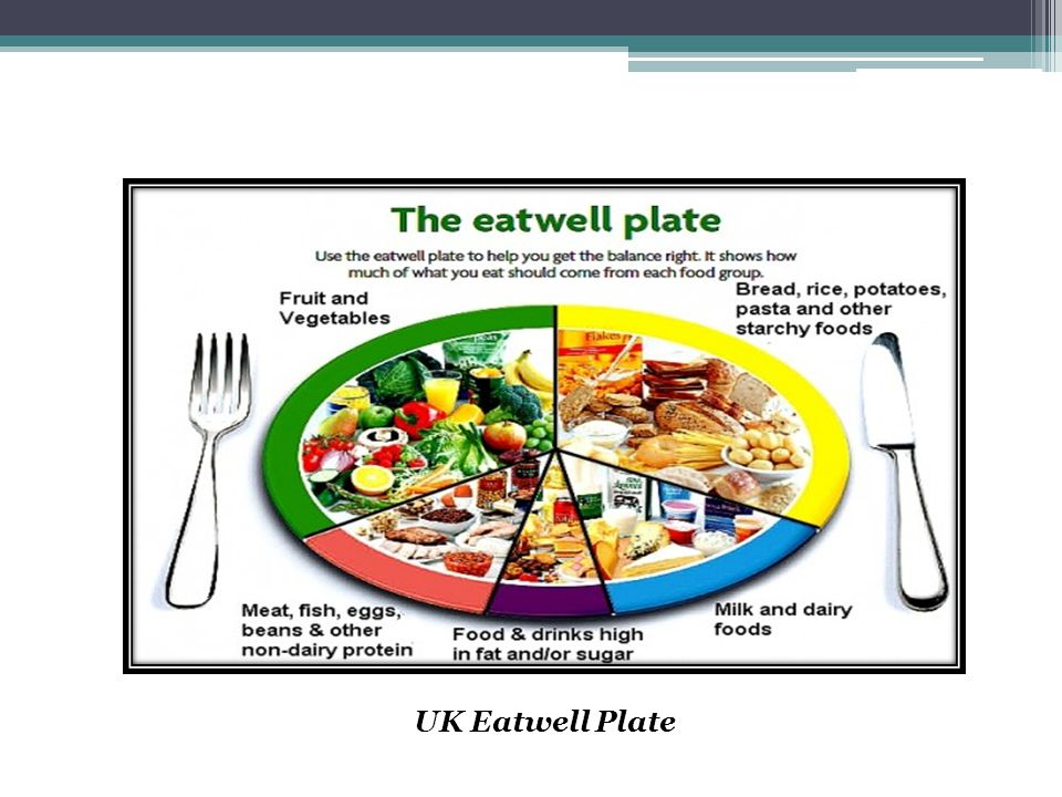 UK Eatwell Plate The recommended percentages are: