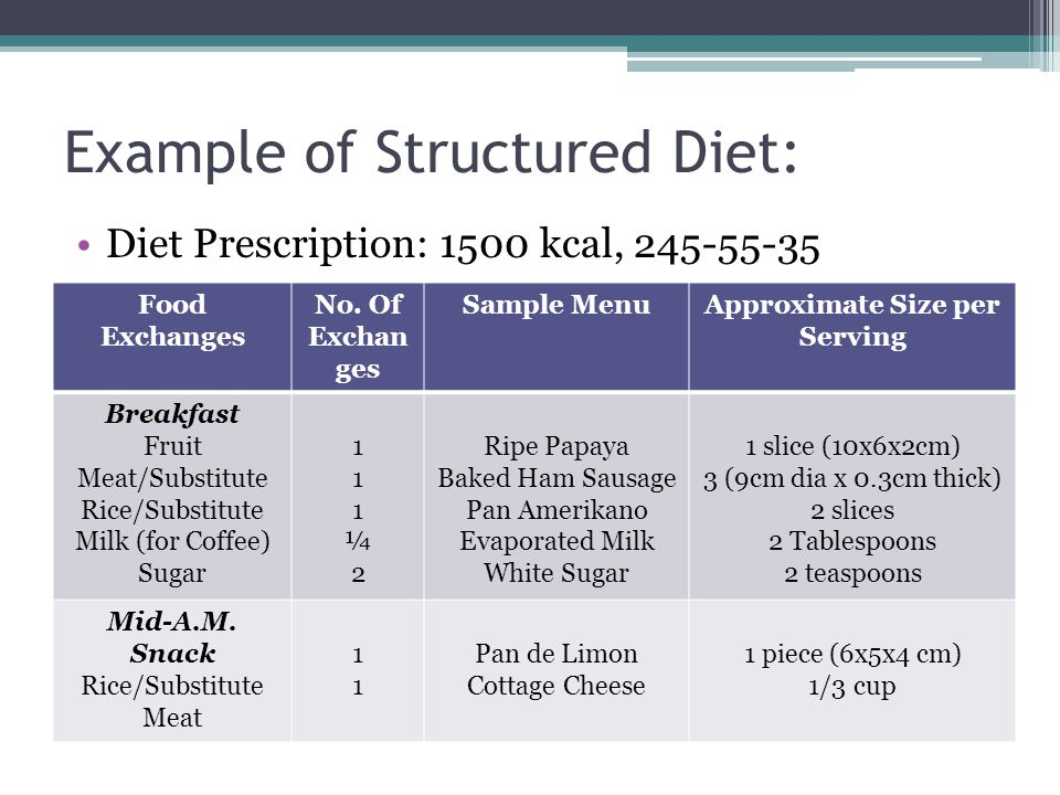 Example of Structured Diet:
