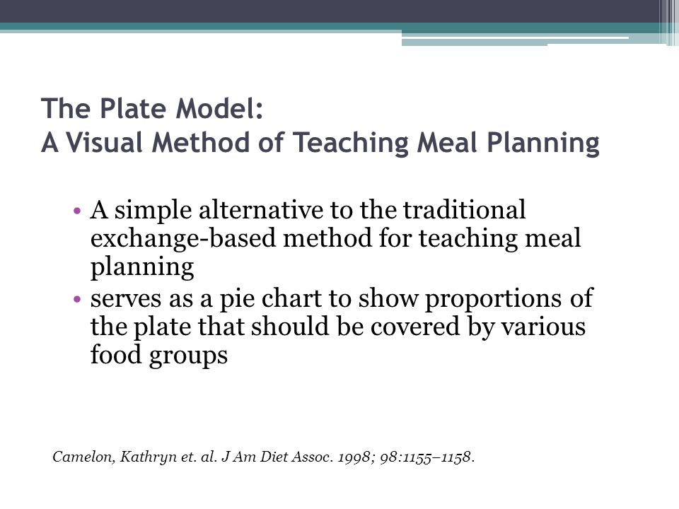 The Plate Model: A Visual Method of Teaching Meal Planning