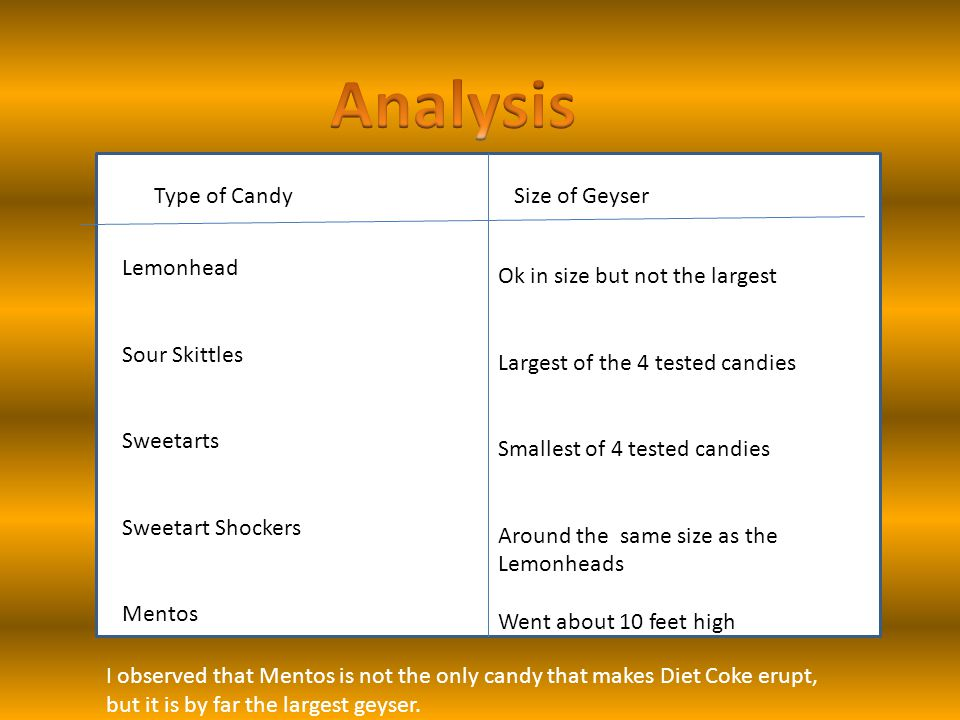 Analysis 4 tr Type of Candy Size of Geyser Lemonhead Sour Skittles