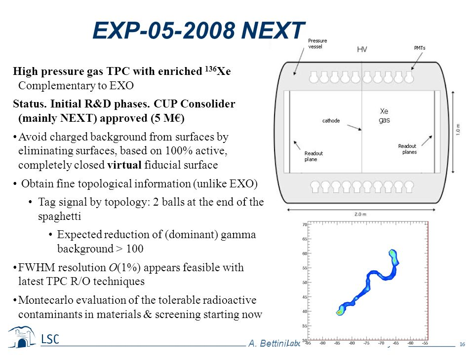 EXP-05-2008 NEXT High pressure gas TPC with enriched 136Xe Complementary to EXO.
