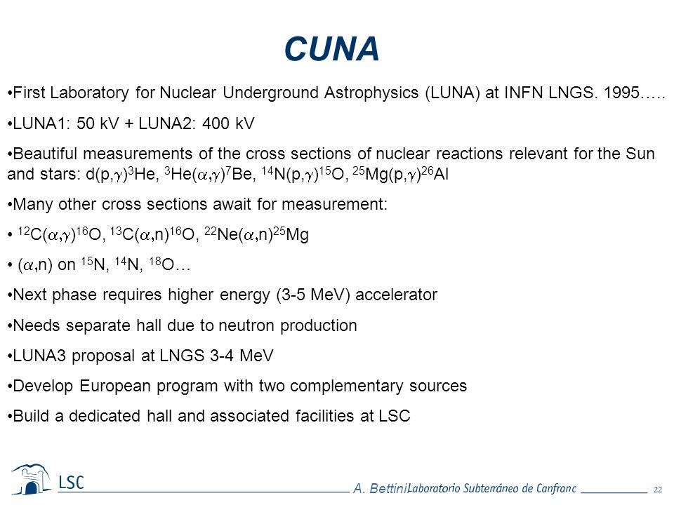 CUNA First Laboratory for Nuclear Underground Astrophysics (LUNA) at INFN LNGS. 1995….. LUNA1: 50 kV + LUNA2: 400 kV.