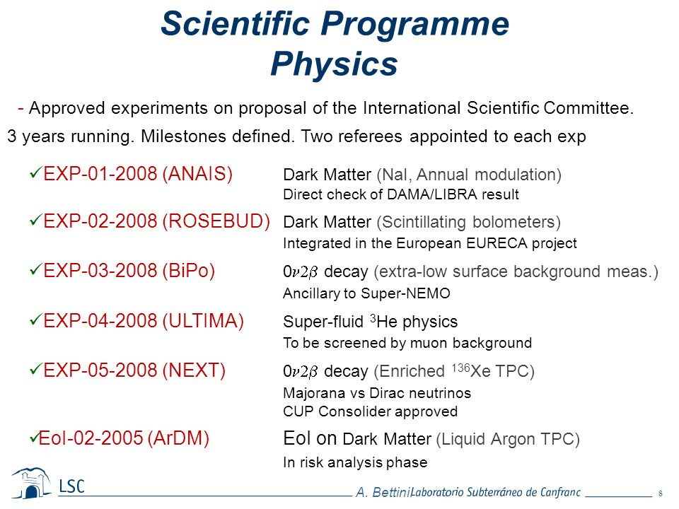 Scientific Programme Physics