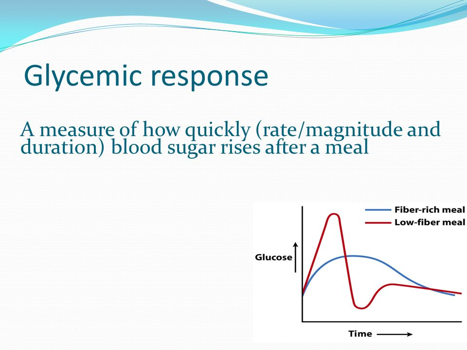 Glycemic response A measure of how quickly (rate/magnitude and duration) blood sugar rises after a meal.
