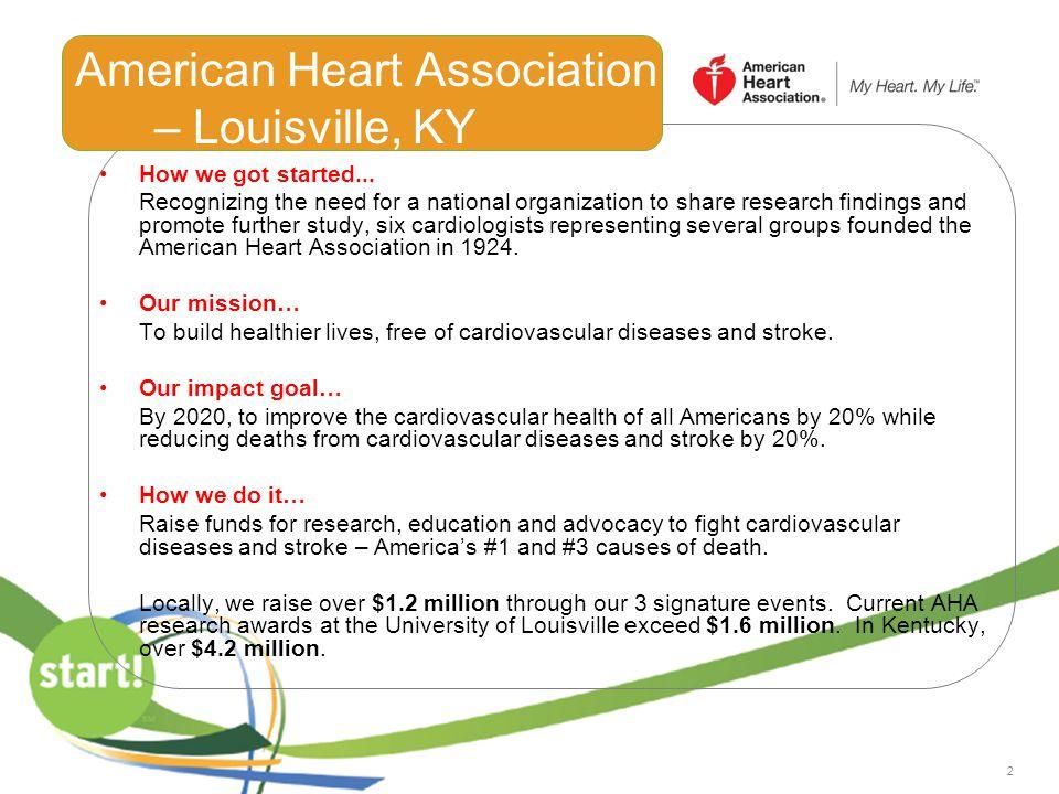 American Heart Association – Louisville, KY