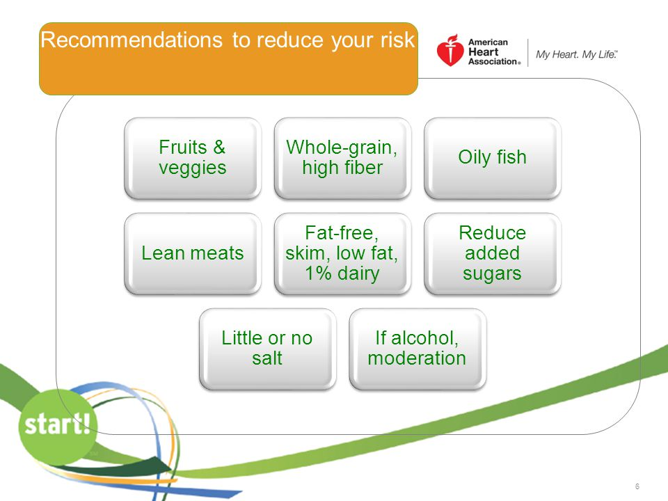 Recommendations to reduce your risk