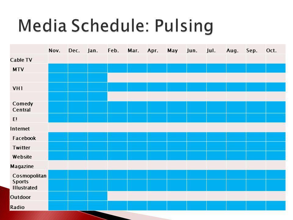 Media Schedule: Pulsing