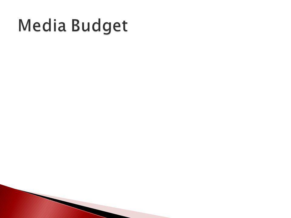 Media Budget