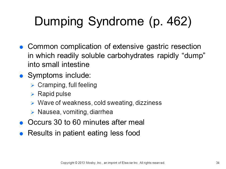 Dumping Syndrome (p. 462)