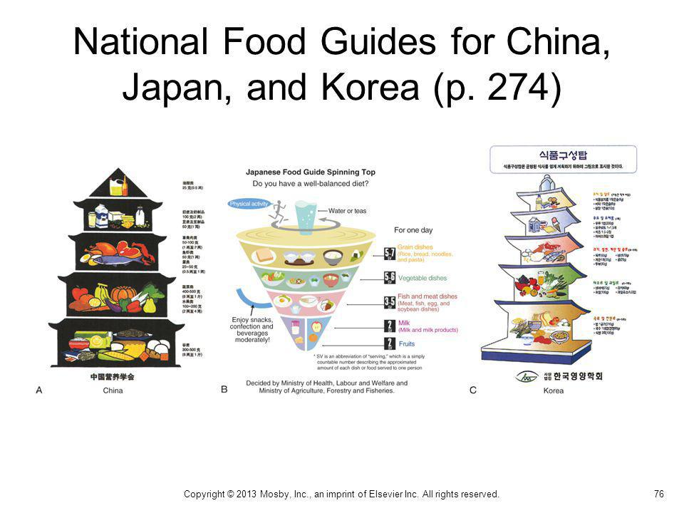National Food Guides for China, Japan, and Korea (p. 274)