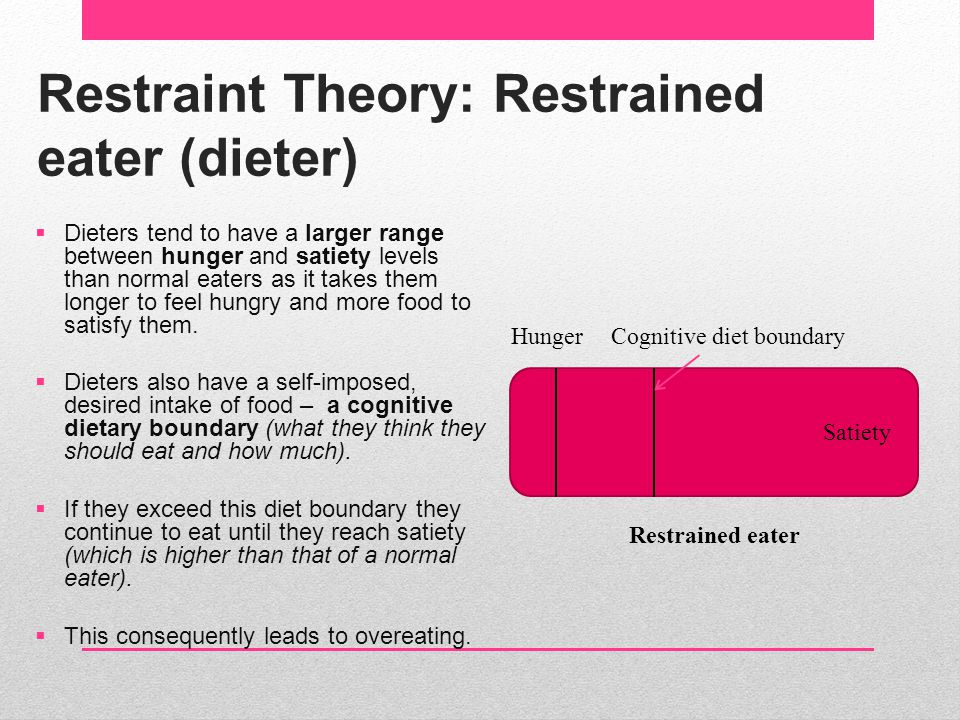 Restraint Theory: Restrained eater (dieter)