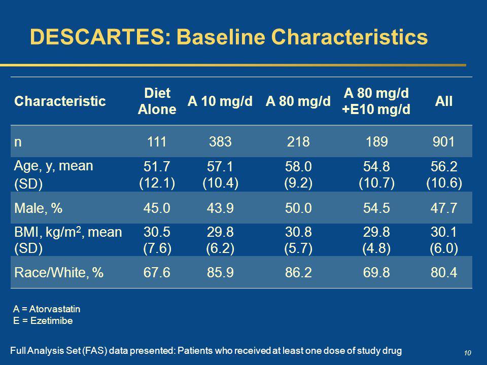 DESCARTES: Baseline Characteristics