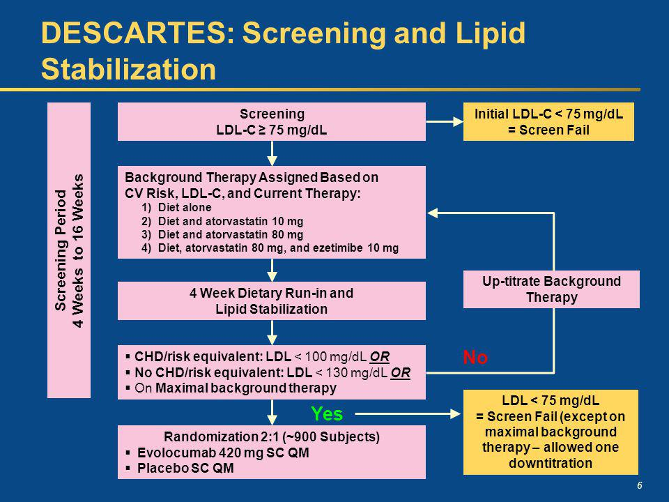 DESCARTES: Screening and Lipid Stabilization