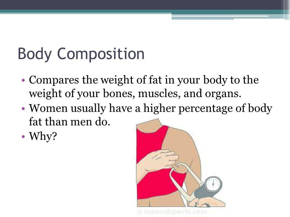 Body Composition Compares the weight of fat in your body to the weight of your bones, muscles, and organs.