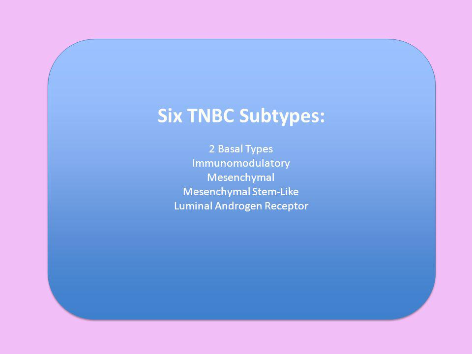 Six TNBC Subtypes: 2 Basal Types Immunomodulatory Mesenchymal