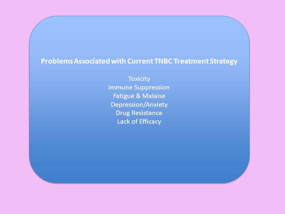 Problems Associated with Current TNBC Treatment Strategy