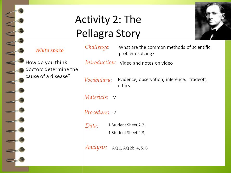 Activity 2: The Pellagra Story