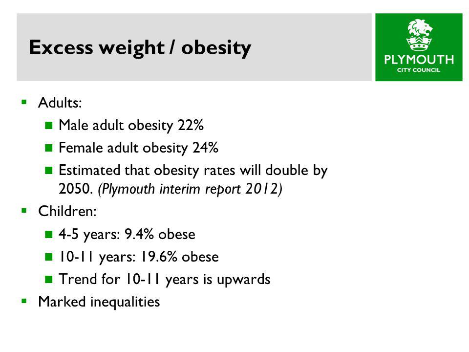 Excess weight / obesity