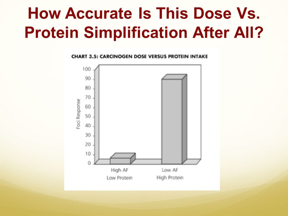 How Accurate Is This Dose Vs. Protein Simplification After All