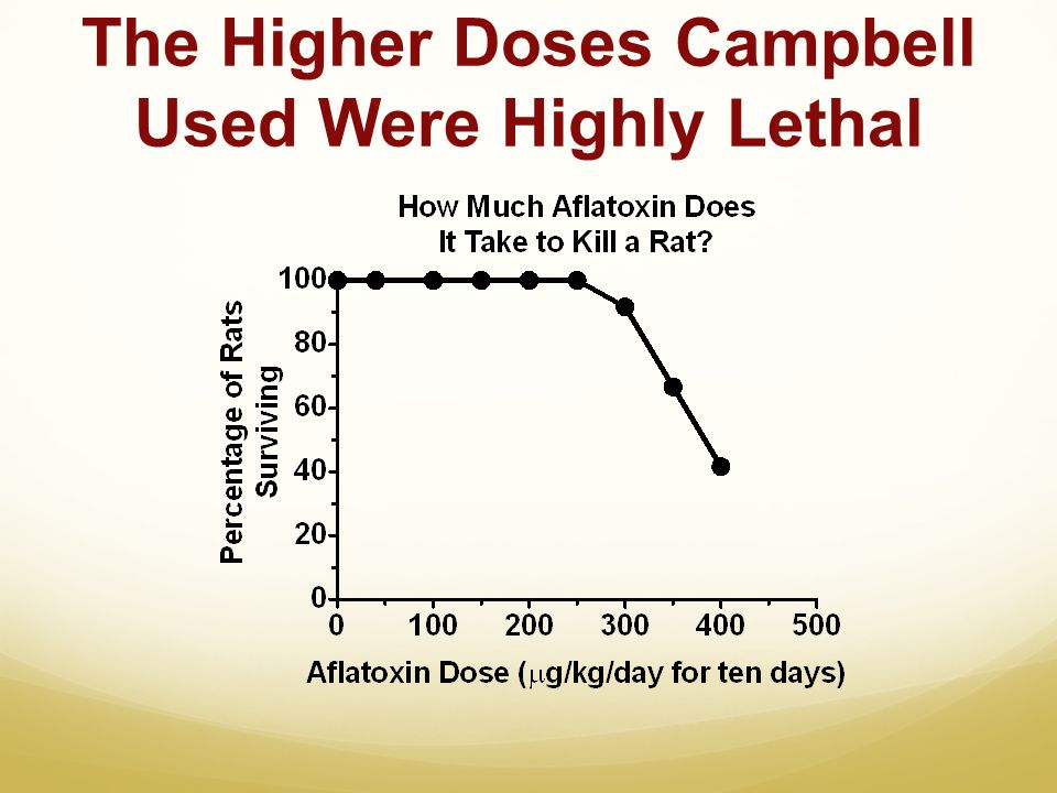 The Higher Doses Campbell Used Were Highly Lethal