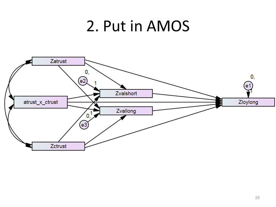 2. Put in AMOS