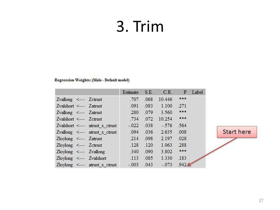 3. Trim Start here