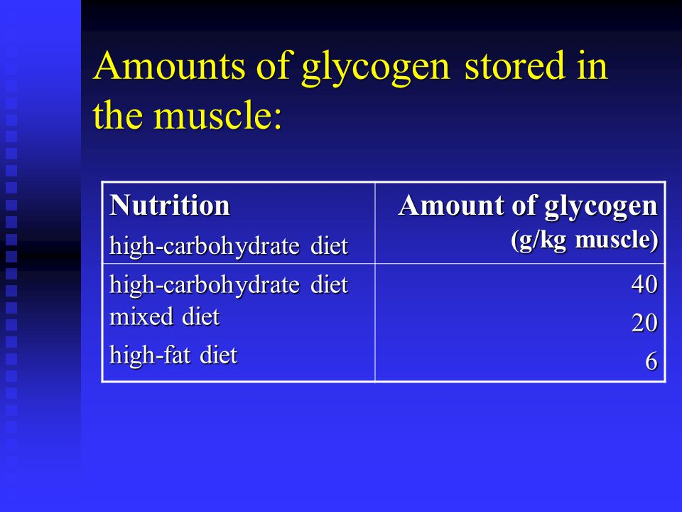 Amounts of glycogen stored in the muscle: