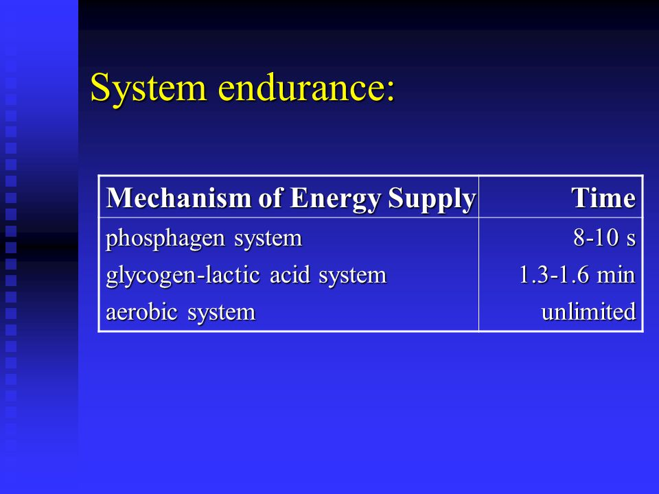 System endurance: Mechanism of Energy Supply Time phosphagen system