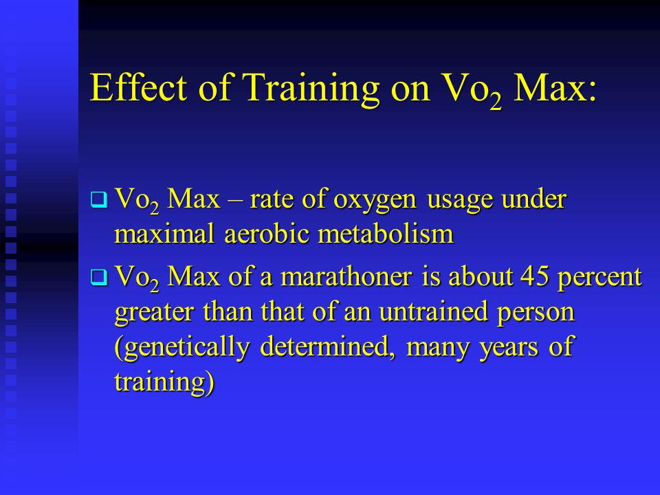 Effect of Training on Vo2 Max: