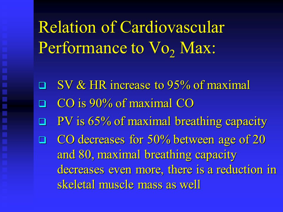 Relation of Cardiovascular Performance to Vo2 Max: