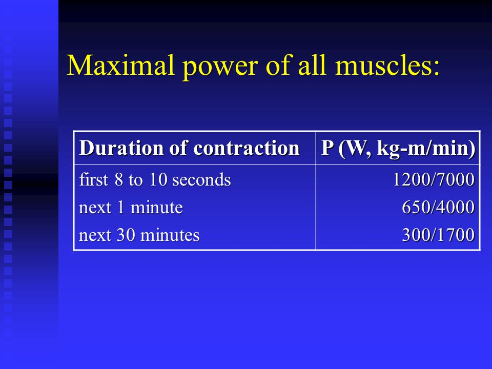 Maximal power of all muscles: