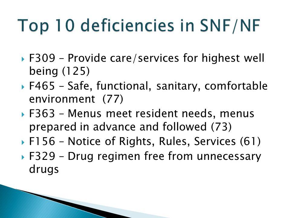 Top 10 deficiencies in SNF/NF