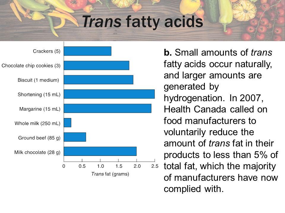 Trans fatty acids
