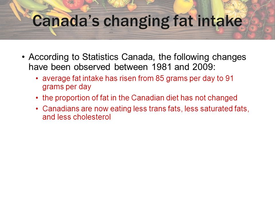Canada's changing fat intake