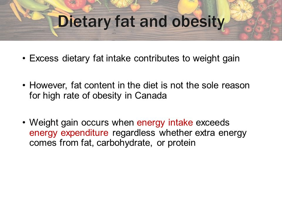 Dietary fat and obesity