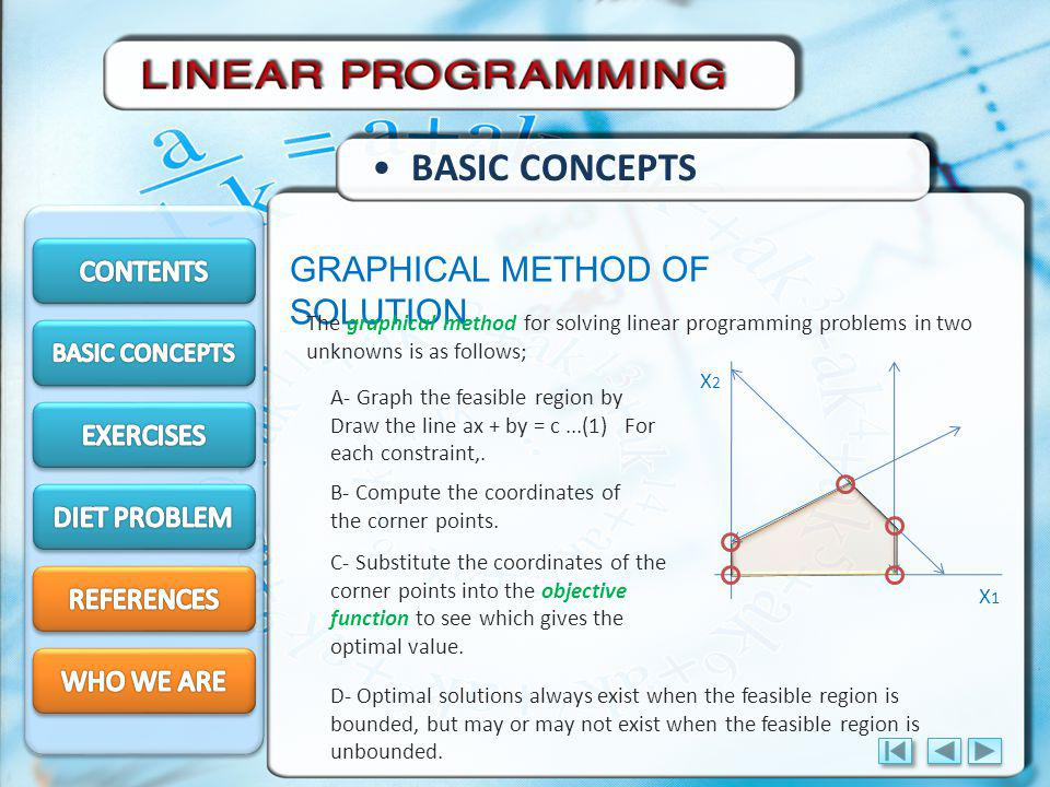 BASIC CONCEPTS GRAPHICAL METHOD OF SOLUTION CONTENTS EXERCISES