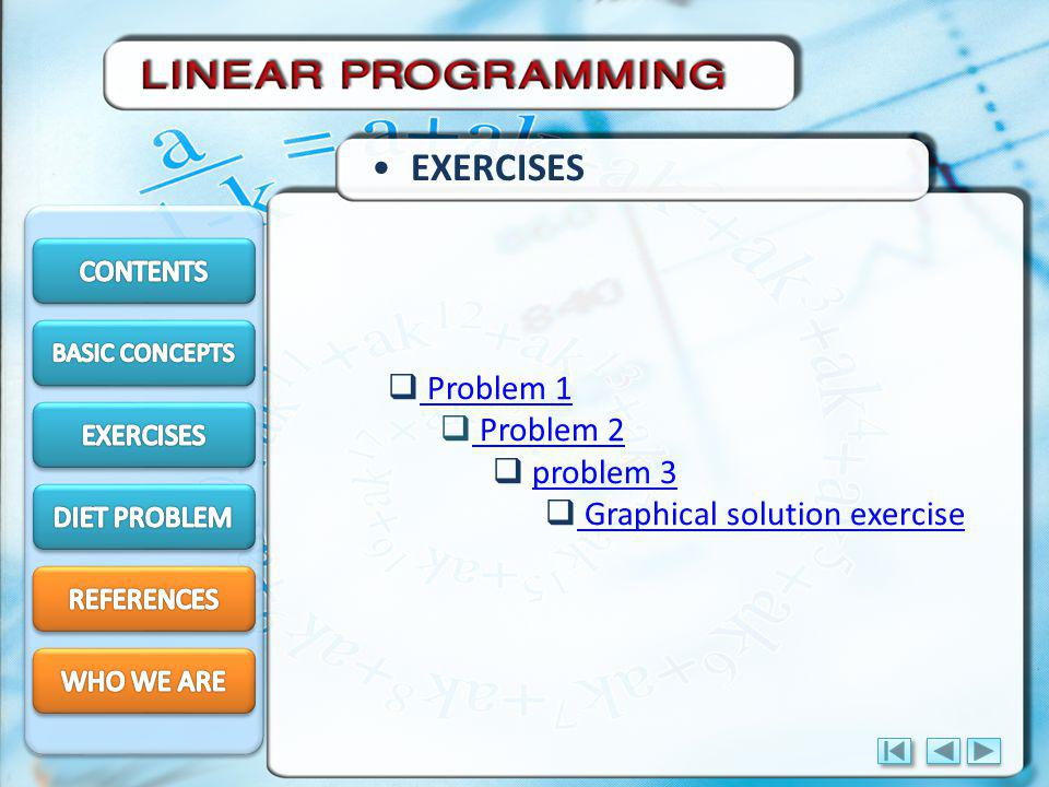 EXERCISES Problem 1 Problem 2 problem 3 Graphical solution exercise