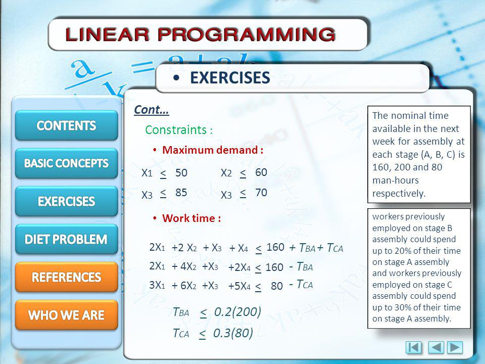 EXERCISES Cont… CONTENTS Constraints : EXERCISES DIET PROBLEM + TBA