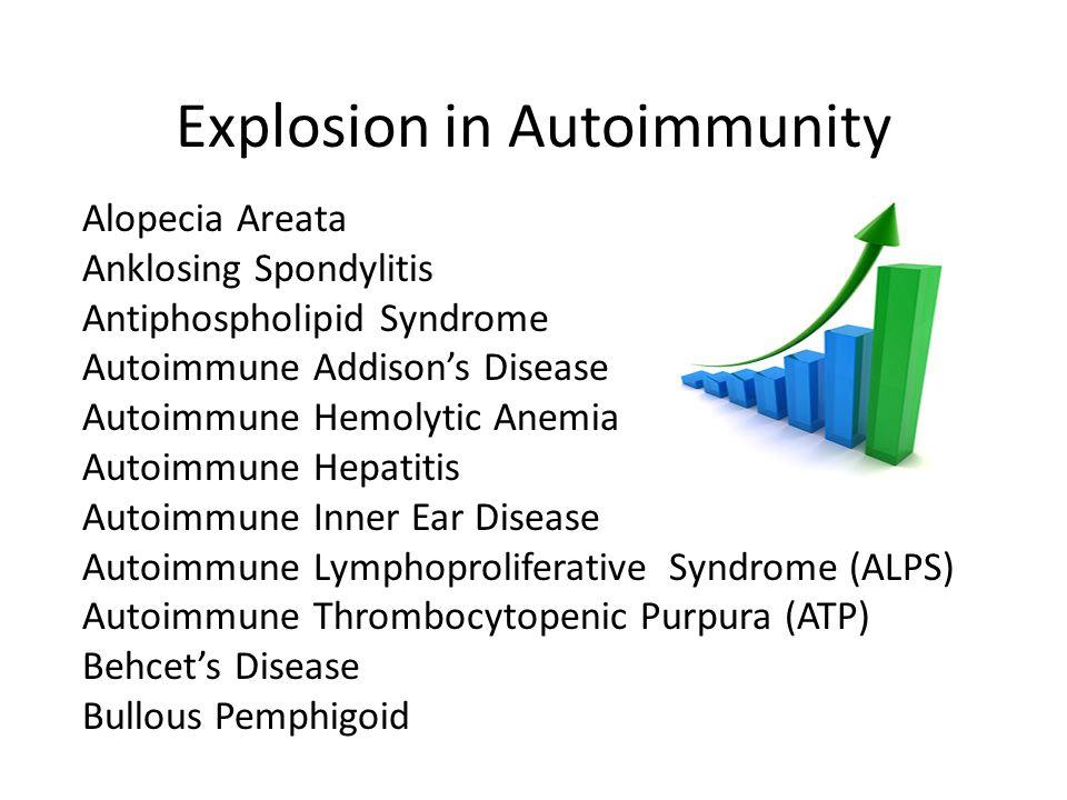 Explosion in Autoimmunity