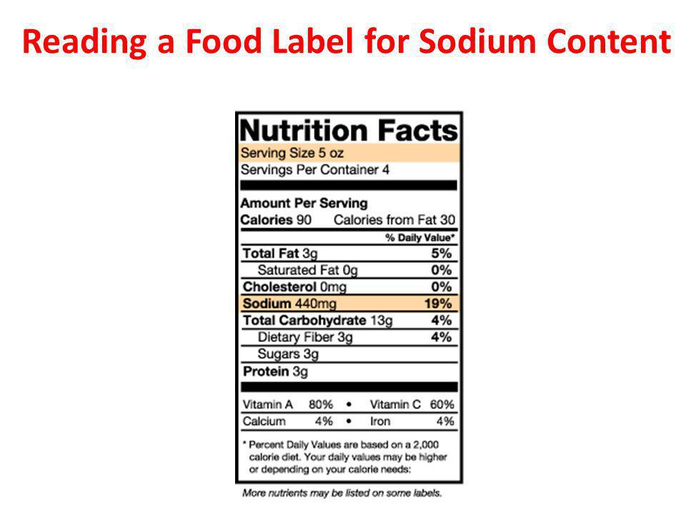 Reading a Food Label for Sodium Content